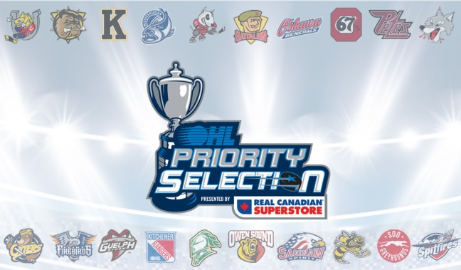 2020 Priority Selection